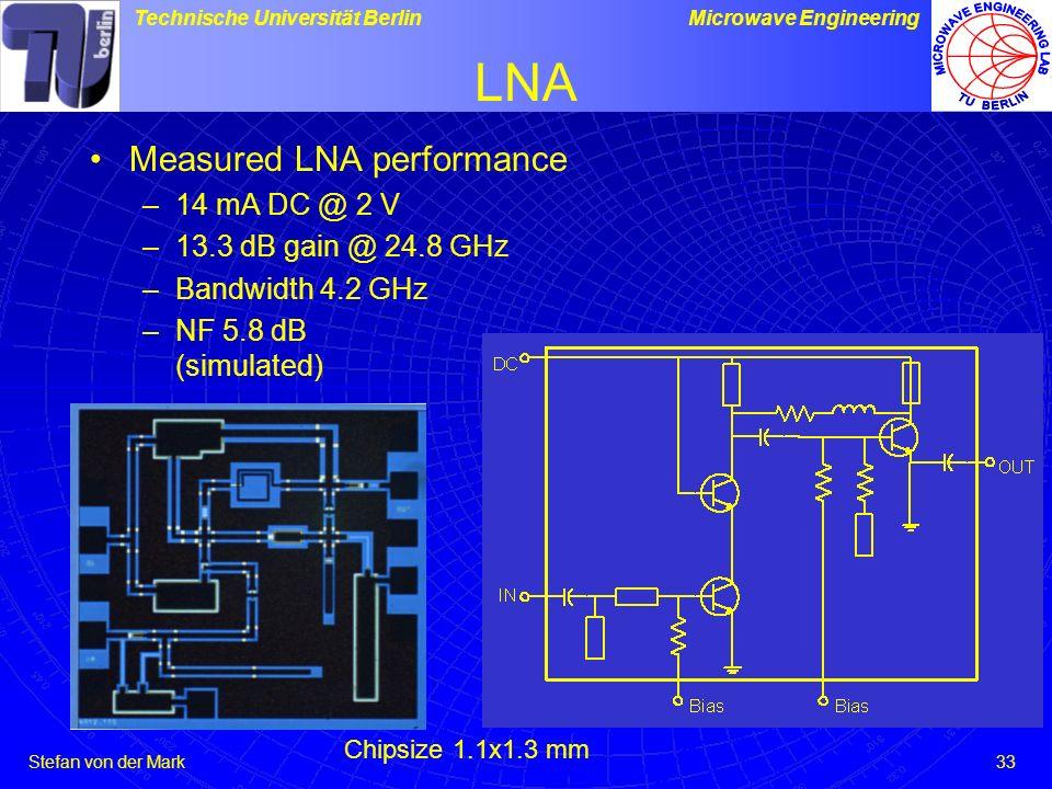 Stefan von der Mark Technische Universität BerlinMicrowave Engineering 33 LNA Measured LNA performance –14 mA DC @ 2 V –13.3 dB gain @ 24.8 GHz –Bandwidth 4.2 GHz –NF 5.8 dB (simulated) Chipsize 1.1x1.3 mm