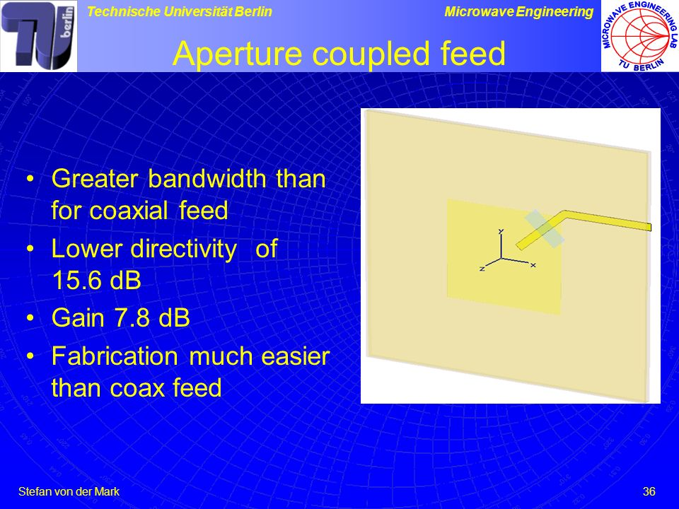 Stefan von der Mark Technische Universität BerlinMicrowave Engineering 36 Aperture coupled feed Greater bandwidth than for coaxial feed Lower directivity of 15.6 dB Gain 7.8 dB Fabrication much easier than coax feed