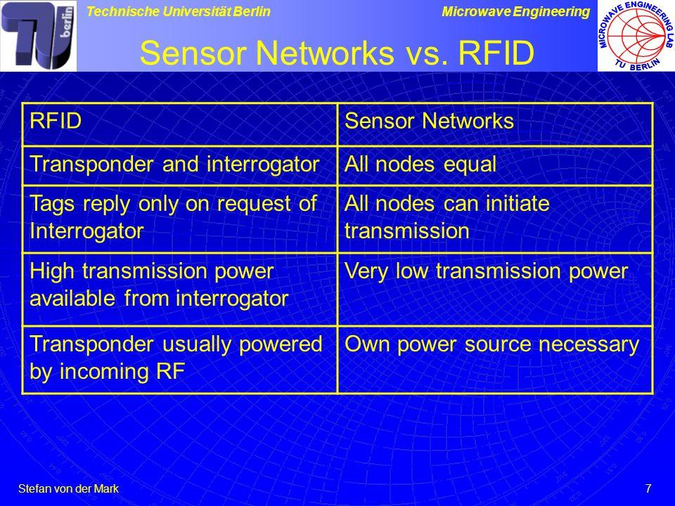 Stefan von der Mark Technische Universität BerlinMicrowave Engineering 7 Sensor Networks vs.