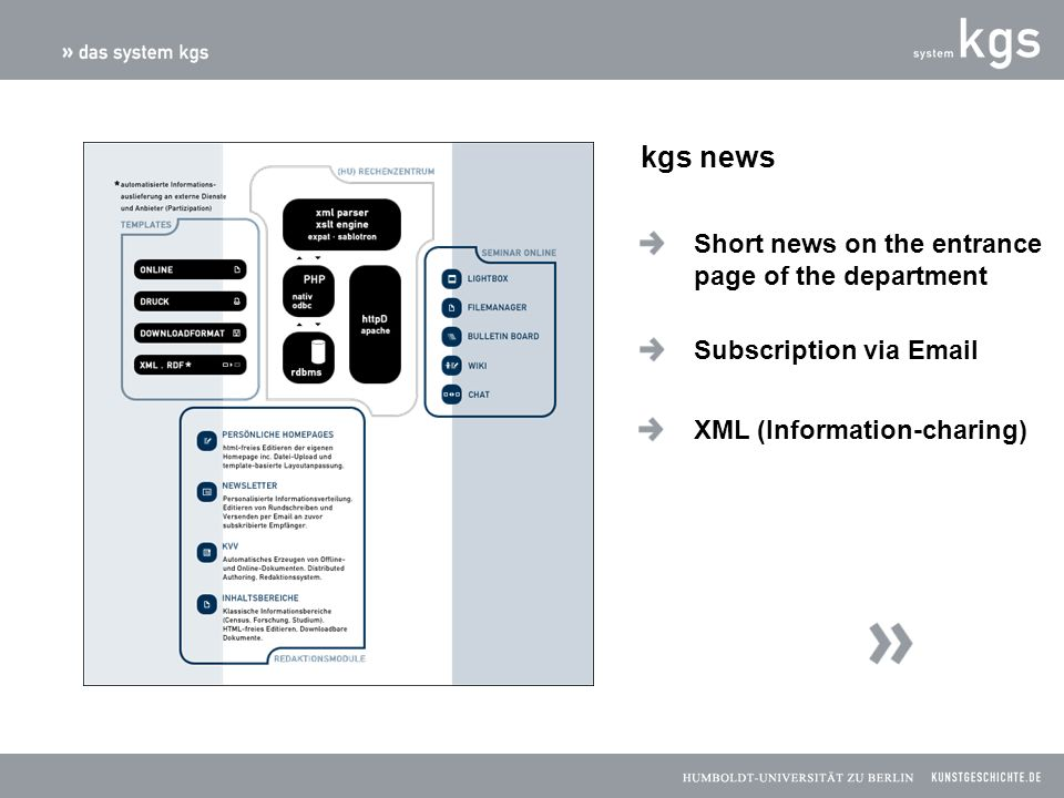 Short news on the entrance page of the department kgs news Subscription via Email XML (Information-charing)