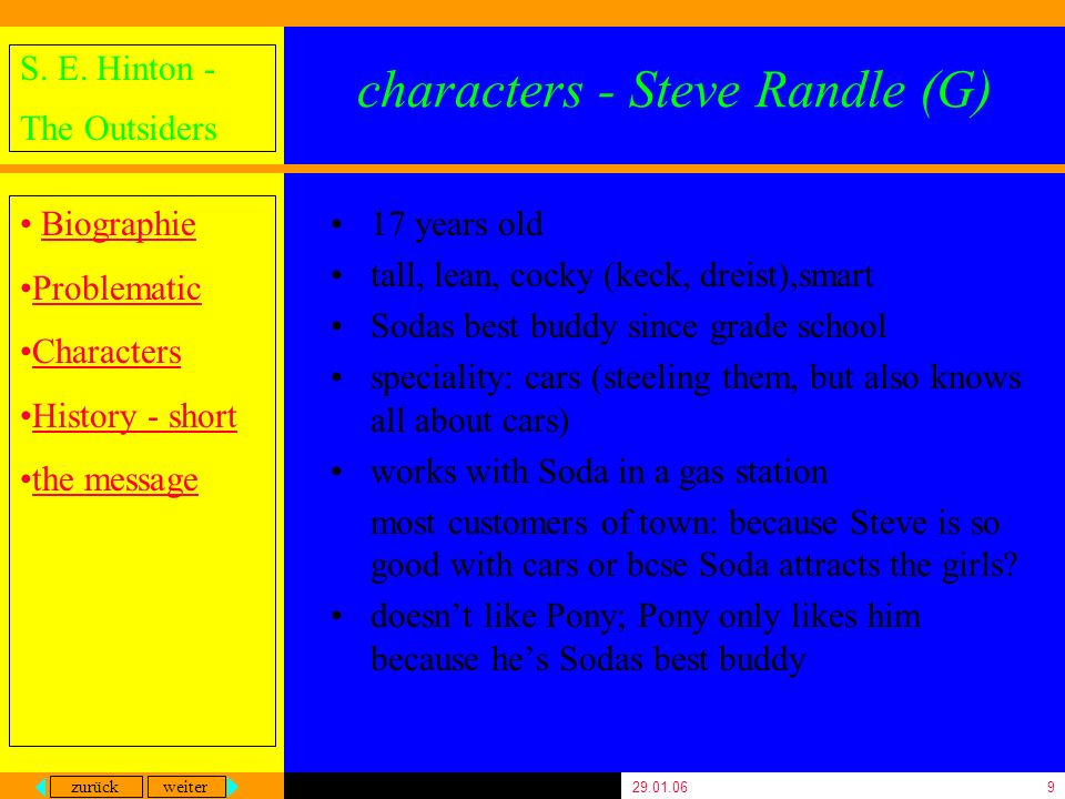 zurück weiter S. E. Hinton - The Outsiders Biographie Problematic Characters History - short the message 29.01.069 characters - Steve Randle (G) 17 ye