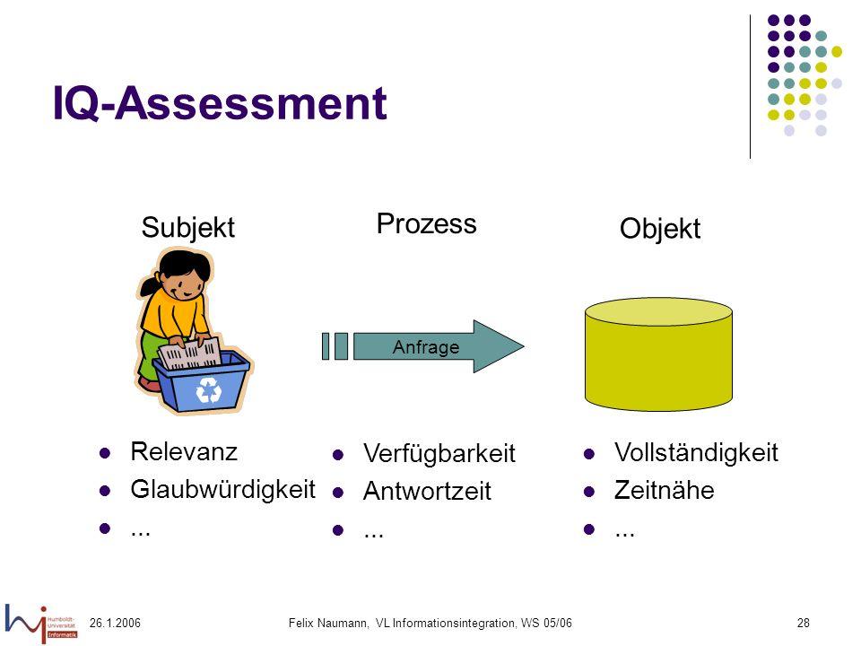 26.1.2006Felix Naumann, VL Informationsintegration, WS 05/0629 IQ-Assessment