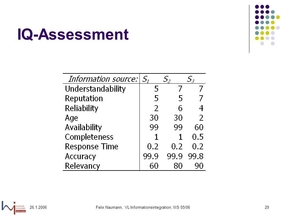 26.1.2006Felix Naumann, VL Informationsintegration, WS 05/0630 Overview Motivation: IQ for integrated IS Definition of IQ Optimizing IQ IQ assessment IQ model IQ query answering in DBMS IQ query answering in IIS IQ-driven integration
