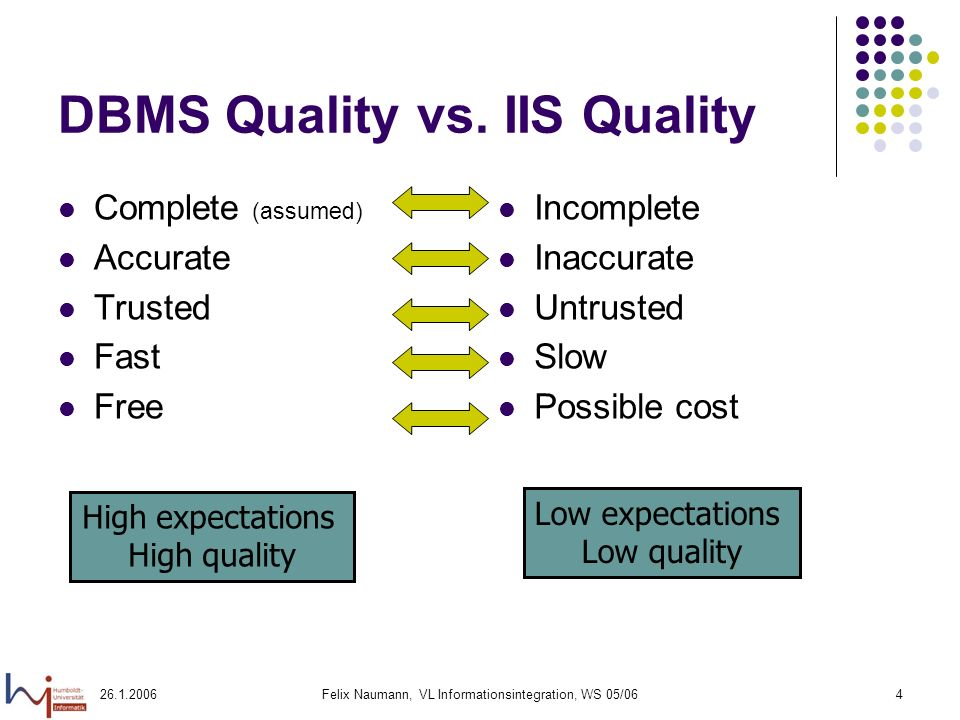 26.1.2006Felix Naumann, VL Informationsintegration, WS 05/064 DBMS Quality vs.