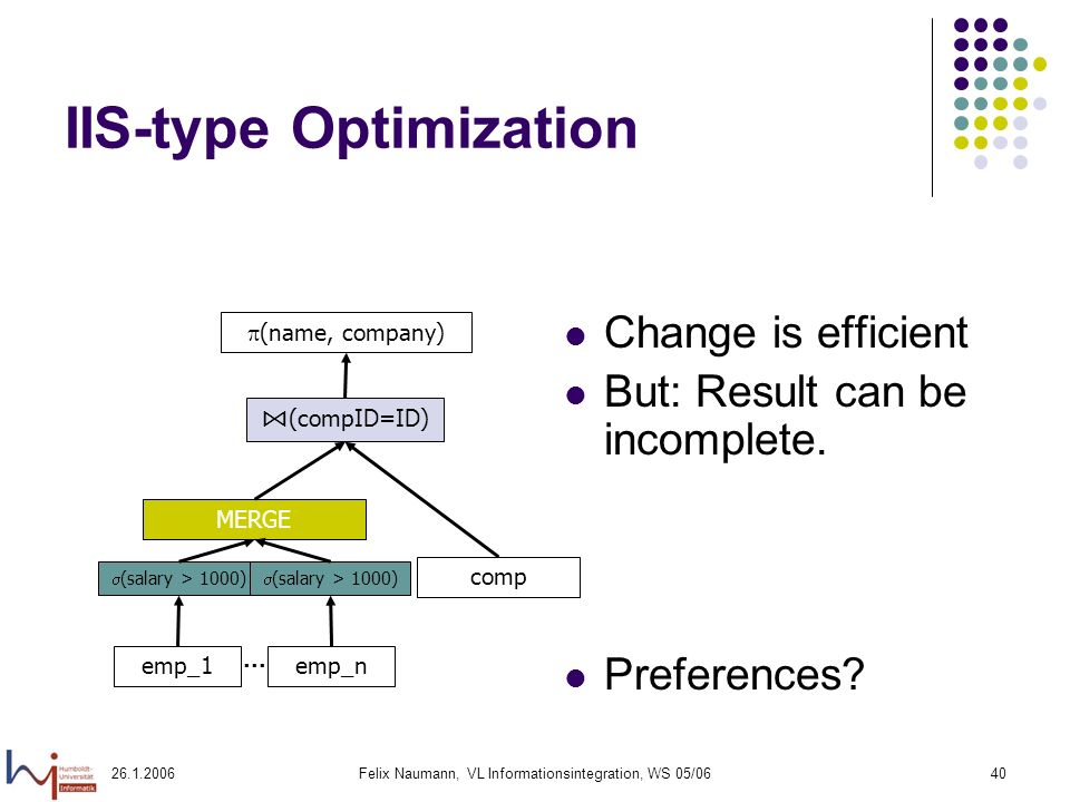 Felix Naumann, VL Informationsintegration, WS 05/0640 IIS-type Optimization Change is efficient But: Result can be incomplete.