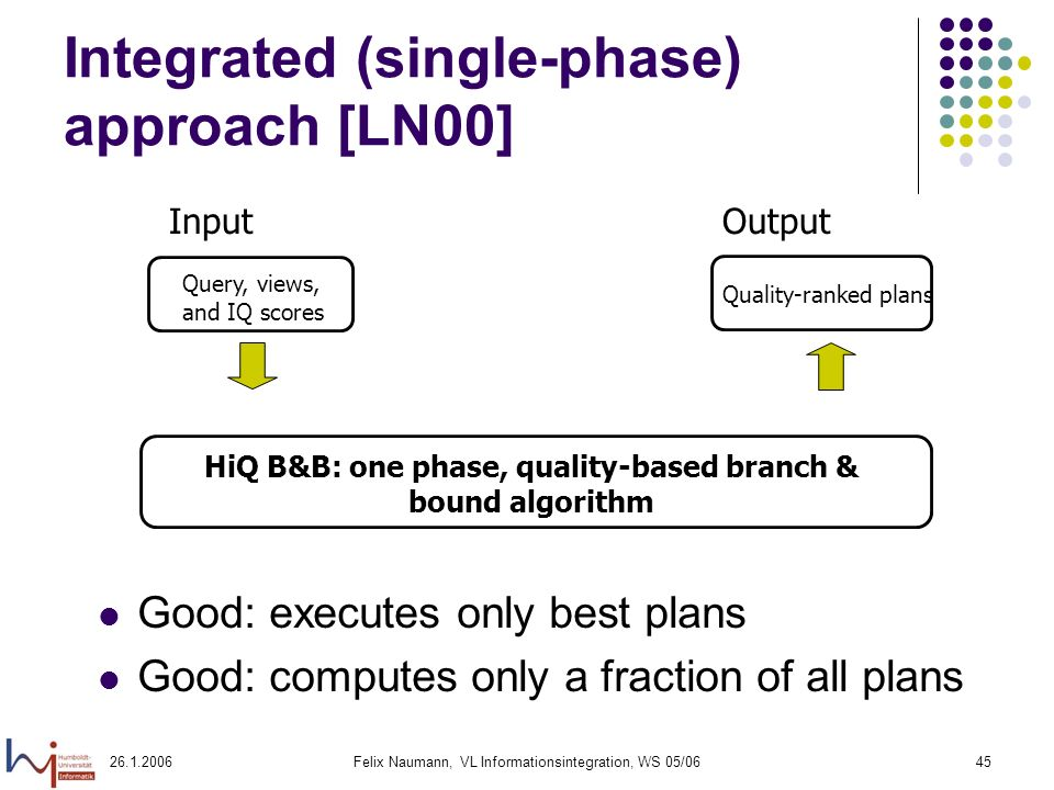 Felix Naumann, VL Informationsintegration, WS 05/0645 Integrated (single-phase) approach [LN00] Input Query, views, and IQ scores Output Quality-ranked plans HiQ B&B: one phase, quality-based branch & bound algorithm Good: executes only best plans Good: computes only a fraction of all plans