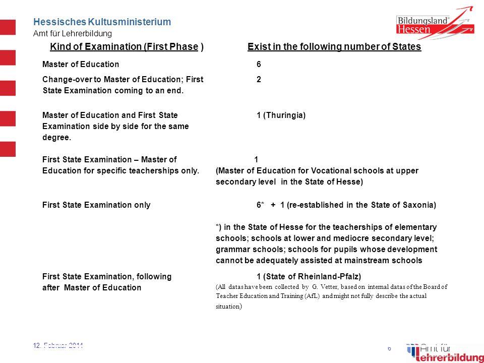 6 Hessisches Kultusministerium Amt für Lehrerbildung 12. Februar 2014 Kind of Examination (First Phase )Exist in the following number of States Master