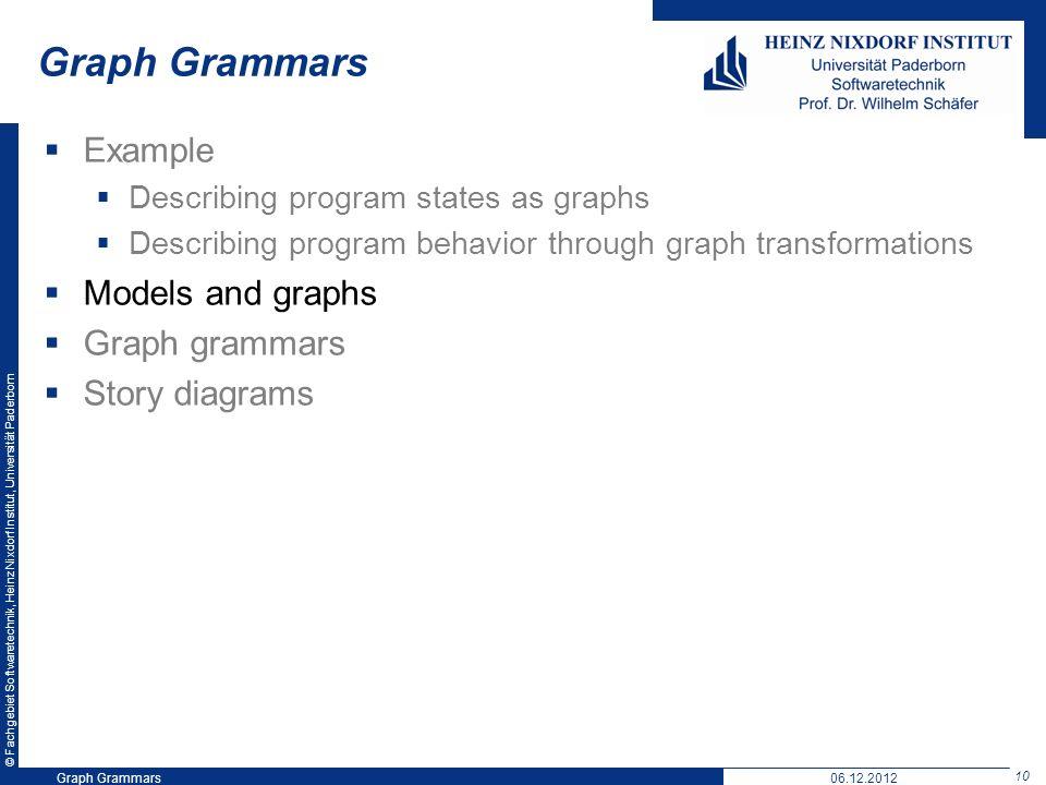 © Fachgebiet Softwaretechnik, Heinz Nixdorf Institut, Universität Paderborn 10 Graph Grammars06.12.2012 Graph Grammars Example Describing program states as graphs Describing program behavior through graph transformations Models and graphs Graph grammars Story diagrams