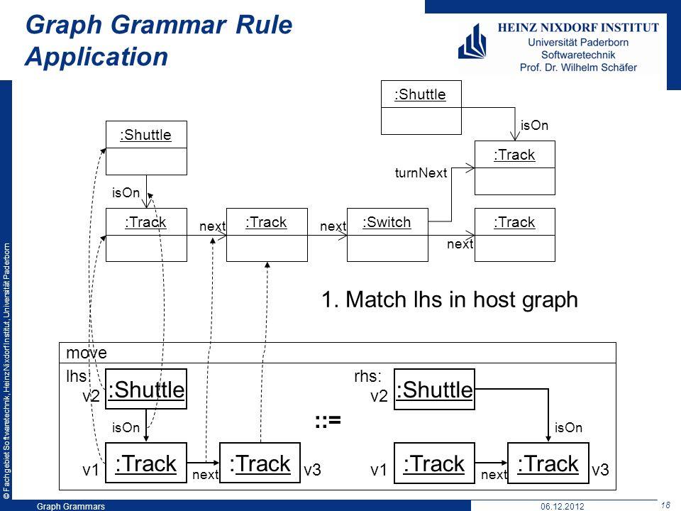 © Fachgebiet Softwaretechnik, Heinz Nixdorf Institut, Universität Paderborn 18 Graph Grammars06.12.2012 Graph Grammar Rule Application move :Shuttle :Track :Shuttle :Track lhs: rhs: ::= :Shuttle:Track :Switch:Track next :Shuttle turnNext isOn next isOn 1.