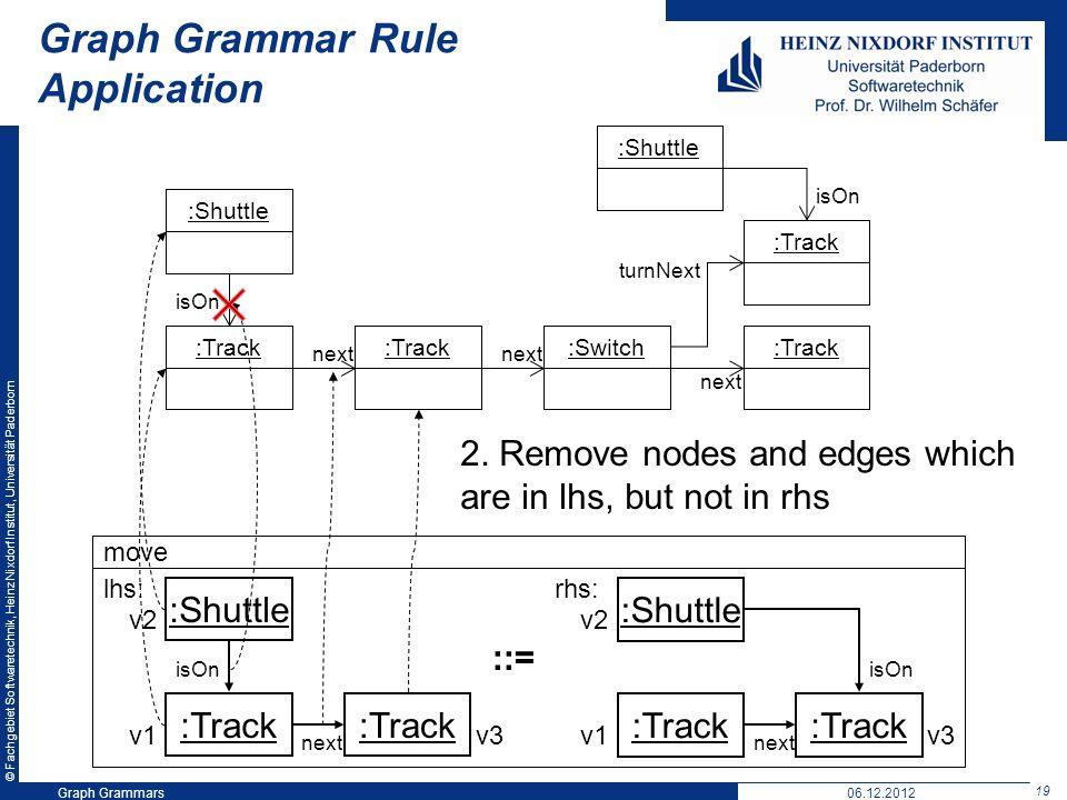 © Fachgebiet Softwaretechnik, Heinz Nixdorf Institut, Universität Paderborn 19 Graph Grammars06.12.2012 Graph Grammar Rule Application move :Shuttle :Track :Shuttle :Track lhs: rhs: ::= :Shuttle:Track :Switch:Track next :Shuttle turnNext isOn next isOn v1 v2 v3v1 v2 v3 2.