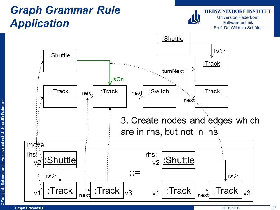 © Fachgebiet Softwaretechnik, Heinz Nixdorf Institut, Universität Paderborn 20 Graph Grammars06.12.2012 Graph Grammar Rule Application move :Shuttle :Track :Shuttle :Track lhs: rhs: ::= :Shuttle:Track :Switch:Track next :Shuttle turnNext isOn next isOn 3.