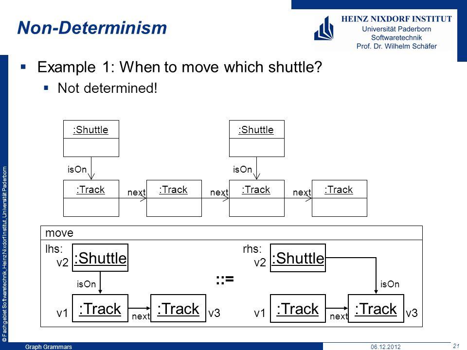 © Fachgebiet Softwaretechnik, Heinz Nixdorf Institut, Universität Paderborn 21 Graph Grammars06.12.2012 Non-Determinism Example 1: When to move which shuttle.