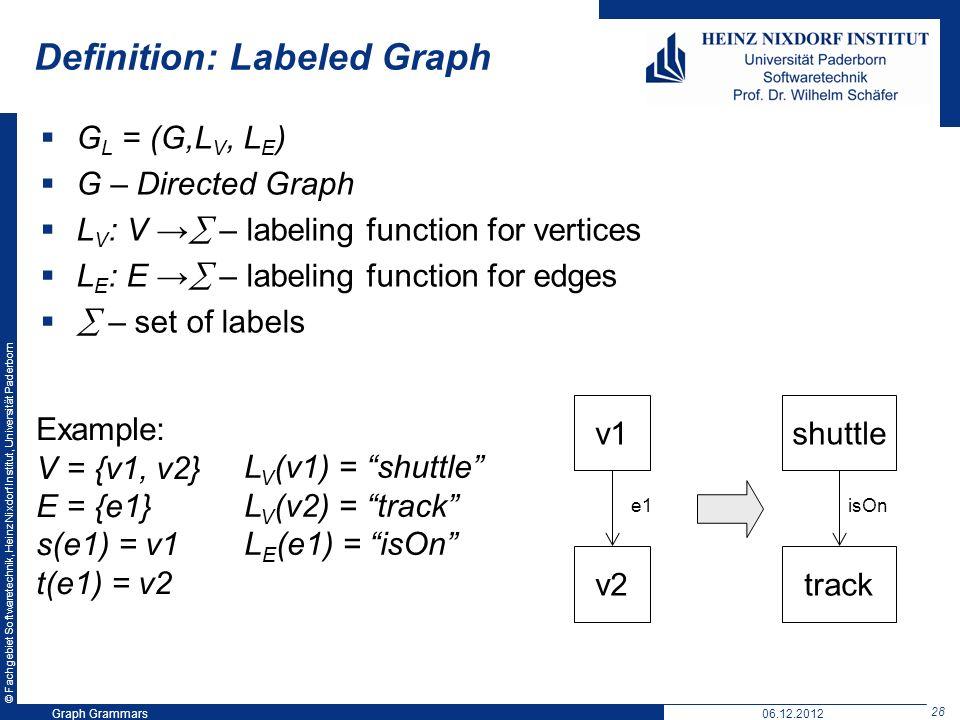 © Fachgebiet Softwaretechnik, Heinz Nixdorf Institut, Universität Paderborn 28 Graph Grammars06.12.2012 Definition: Labeled Graph G L = (G,L V, L E ) G – Directed Graph L V : V – labeling function for vertices L E : E – labeling function for edges – set of labels v2 v1 e1 Example: V = {v1, v2} E = {e1} s(e1) = v1 t(e1) = v2 track shuttle isOn L V (v1) = shuttle L V (v2) = track L E (e1) = isOn