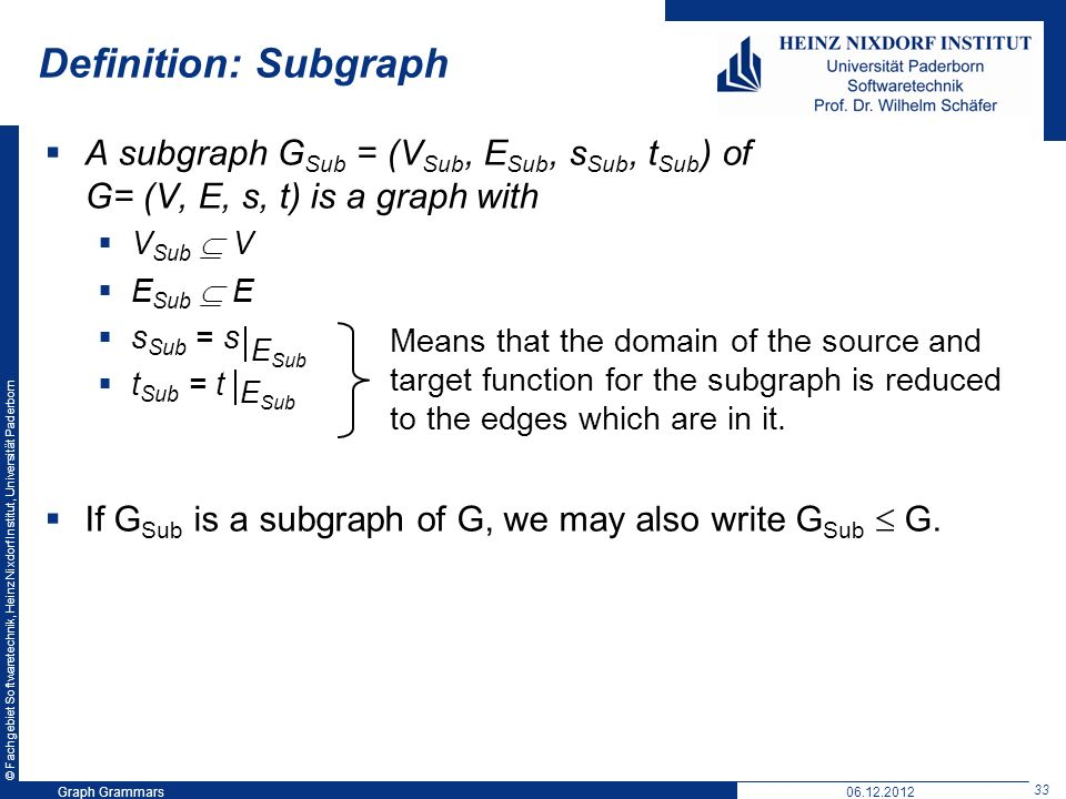 © Fachgebiet Softwaretechnik, Heinz Nixdorf Institut, Universität Paderborn 33 Graph Grammars06.12.2012 Definition: Subgraph A subgraph G Sub = (V Sub, E Sub, s Sub, t Sub ) of G= (V, E, s, t) is a graph with V Sub V E Sub E s Sub = s t Sub = t If G Sub is a subgraph of G, we may also write G Sub G.