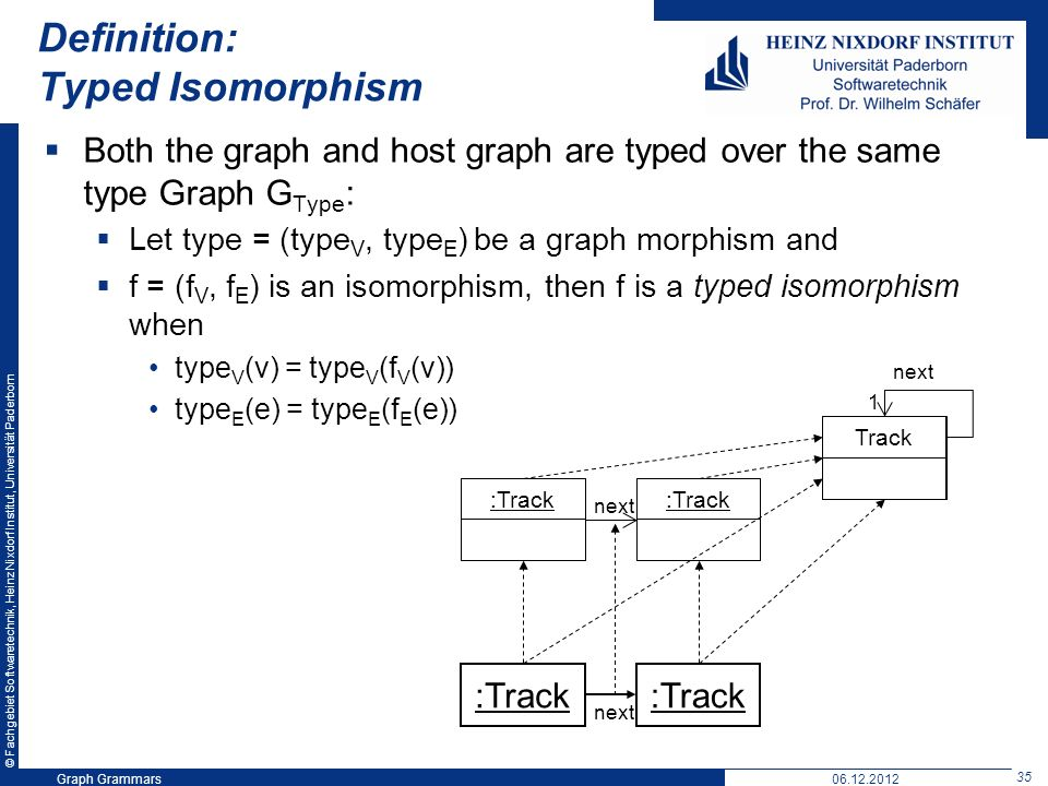 © Fachgebiet Softwaretechnik, Heinz Nixdorf Institut, Universität Paderborn 35 Graph Grammars06.12.2012 Definition: Typed Isomorphism Both the graph and host graph are typed over the same type Graph G Type : Let type = (type V, type E ) be a graph morphism and f = (f V, f E ) is an isomorphism, then f is a typed isomorphism when type V (v) = type V (f V (v)) type E (e) = type E (f E (e)) :Track next Track next 1