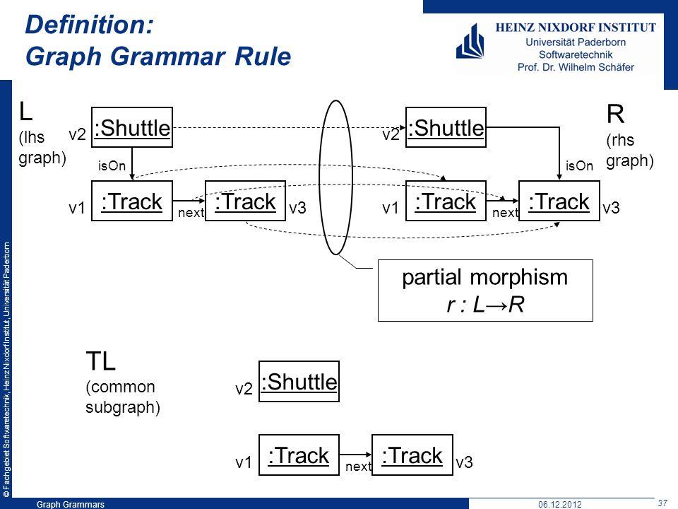 © Fachgebiet Softwaretechnik, Heinz Nixdorf Institut, Universität Paderborn 37 Graph Grammars06.12.2012 Definition: Graph Grammar Rule :Shuttle :Track :Shuttle :Track L (lhs graph) isOn next isOn v1 v2 v3 v1 v2 v3 R (rhs graph) :Shuttle :Track next v1 v2 v3 TL (common subgraph) partial morphism r : LR