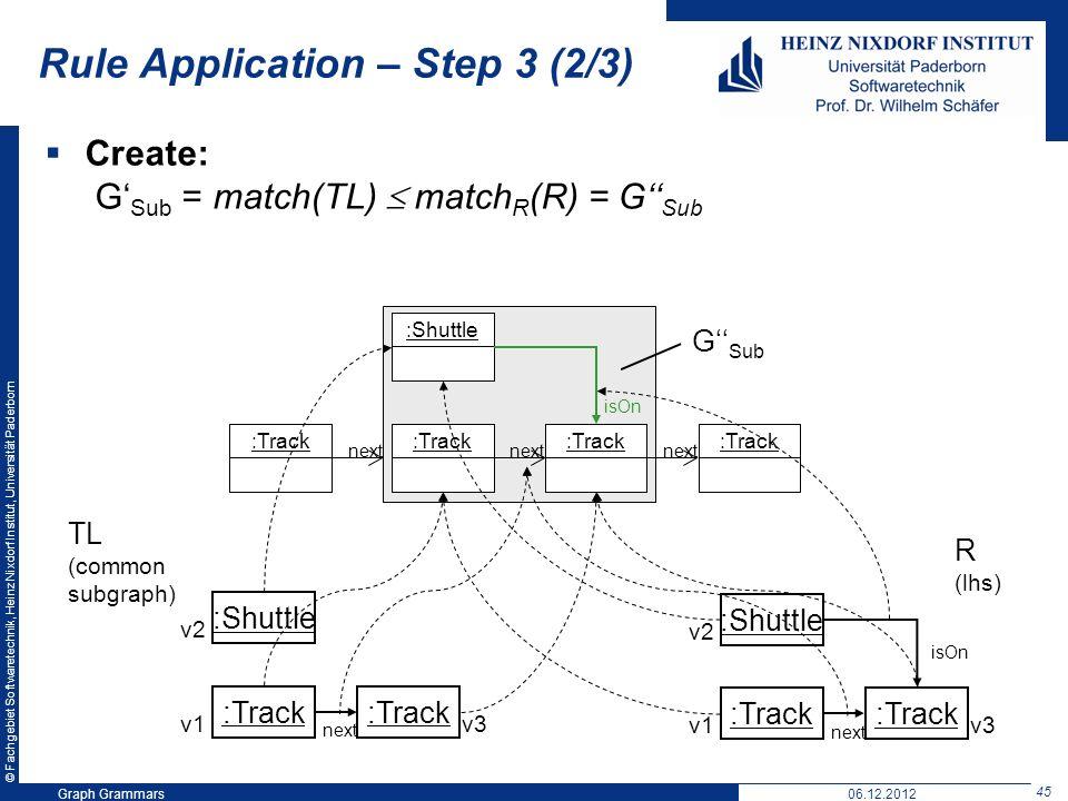 © Fachgebiet Softwaretechnik, Heinz Nixdorf Institut, Universität Paderborn 45 Graph Grammars06.12.2012 Rule Application – Step 3 (2/3) Create: G Sub = match(TL) match R (R) = G Sub :Shuttle :Track next :Track next G Sub :Shuttle :Track next v1 v2 v3 TL (common subgraph) :Shuttle :Track next v1 v2 v3 isOn R (lhs)
