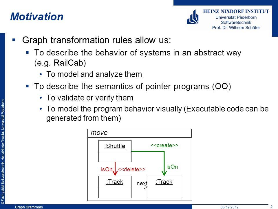 © Fachgebiet Softwaretechnik, Heinz Nixdorf Institut, Universität Paderborn 9 Graph Grammars06.12.2012 Motivation Graph transformation rules allow us: To describe the behavior of systems in an abstract way (e.g.