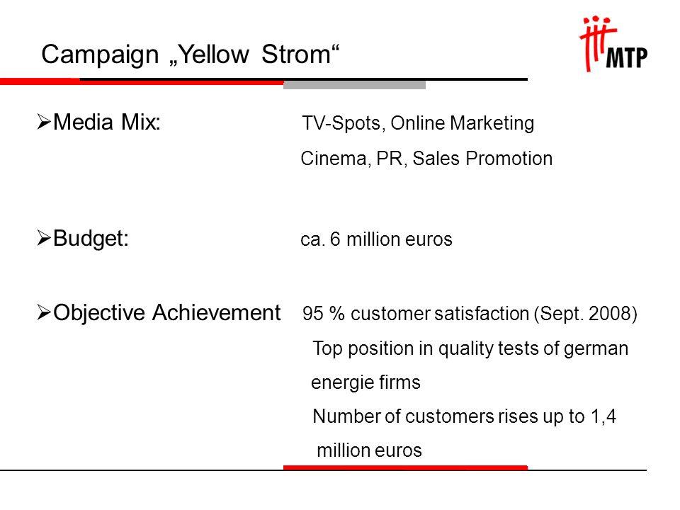Media Mix: TV-Spots, Online Marketing Cinema, PR, Sales Promotion Budget: ca. 6 million euros Objective Achievement 95 % customer satisfaction (Sept.