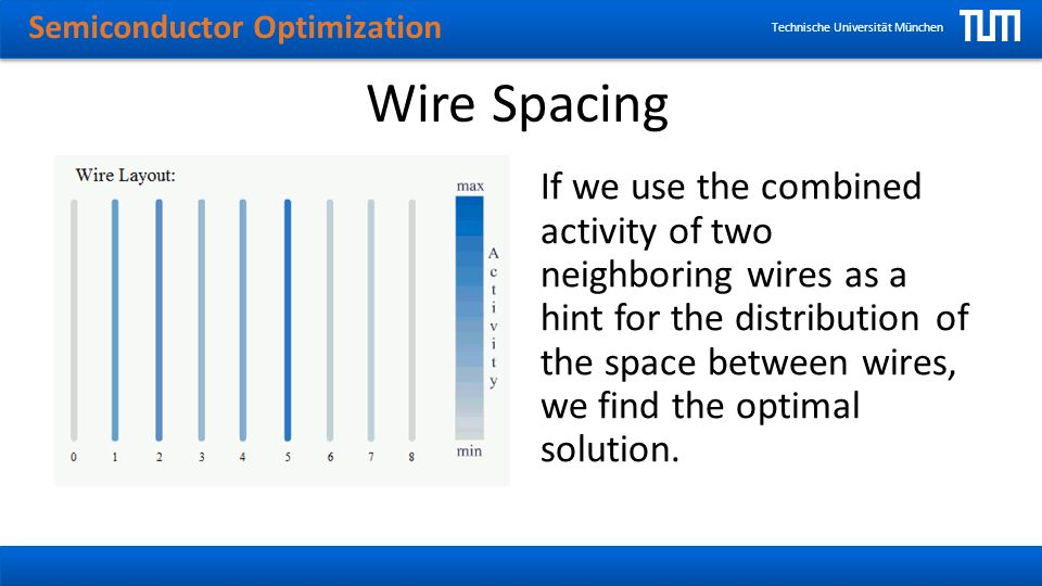 Semiconductor Optimization Technische Universität München Wire Spacing If we use the combined activity of two neighboring wires as a hint for the distribution of the space between wires, we find the optimal solution.