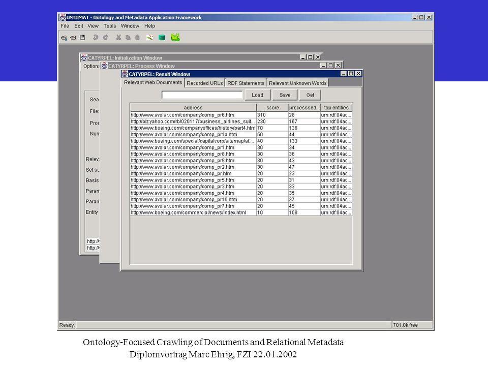 Diplomvortrag Marc Ehrig, FZI 22.01.2002 Ontology-Focused Crawling of Documents and Relational Metadata Demo: Dokuments