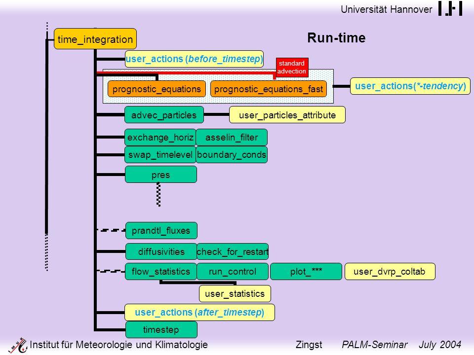 Universität Hannover Institut für Meteorologie und Klimatologie Zingst PALM-Seminar July 2004 Run-time standard advection