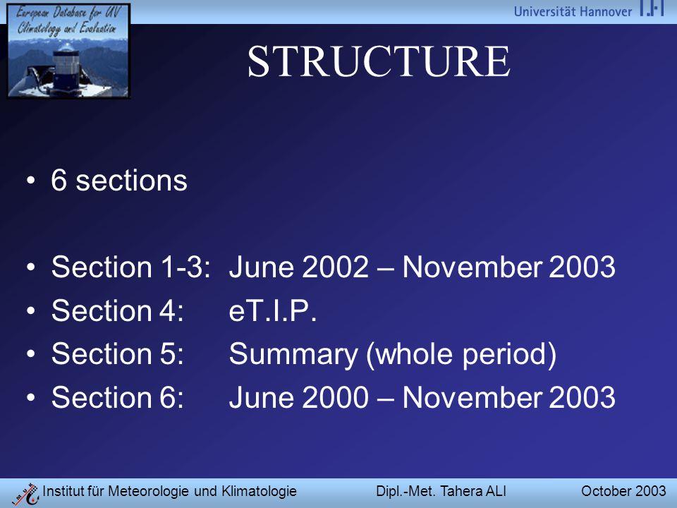 Institut für Meteorologie und Klimatologie Dipl.-Met.