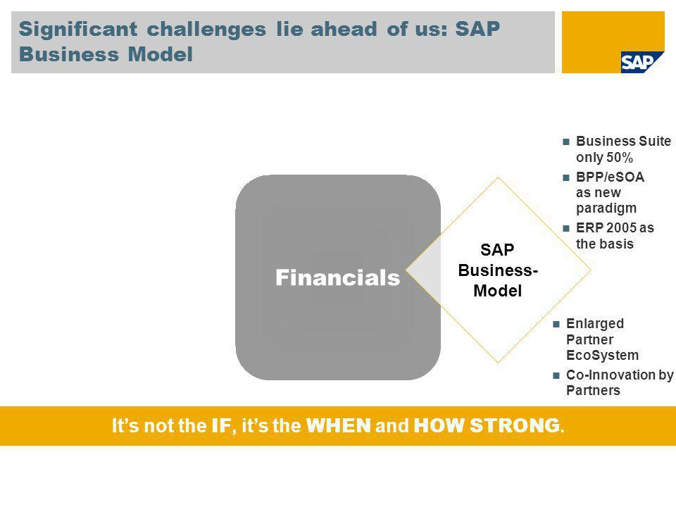Financials Significant challenges lie ahead of us: SAP Business Model SAP Business- Model Business Suite only 50% BPP/eSOA as new paradigm ERP 2005 as the basis Enlarged Partner EcoSystem Co-Innovation by Partners Its not the IF, its the WHEN and HOW STRONG.