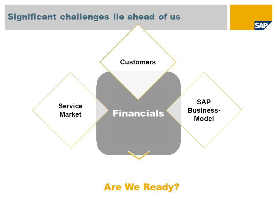 Significant challenges lie ahead of us SAP Business- Model Service Market Customers Financials Are We Ready