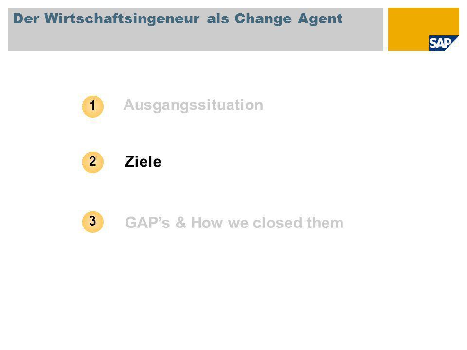 Ausgangssituation Ziele GAPs & How we closed them 1 2 3 Der Wirtschaftsingeneur als Change Agent