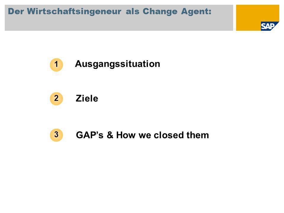 Ausgangssituation Ziele GAPs & How we closed them 1 2 3 Der Wirtschaftsingeneur als Change Agent: