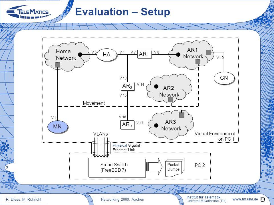 R. Bless, M. Röhricht Institut für Telematik Universität Karlsruhe (TH) www.tm.uka.de 8 Networking 2009, Aachen FlowInfoService Module New approach: a