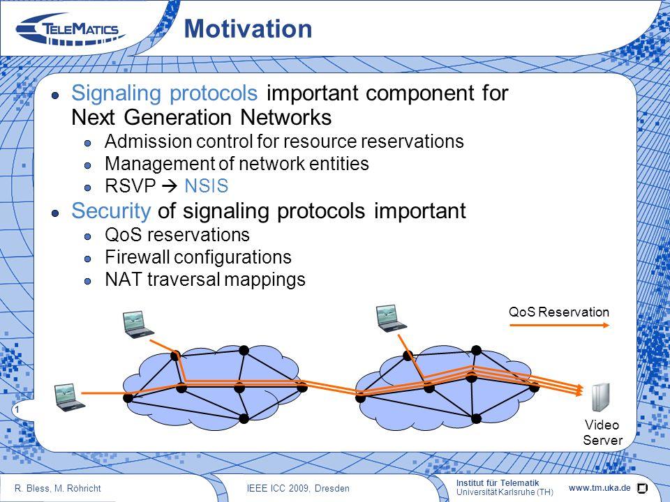 Institut für Telematik Secure Signaling in Next Generation Networks with NSIS Roland Bless, Martin Röhricht IEEE ICC 2009, Dresden