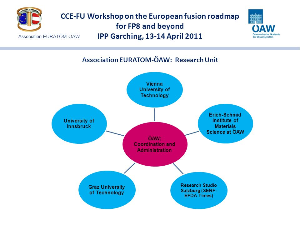 CCE-FU Workshop on the European fusion roadmap for FP8 and beyond IPP Garching, April 2011 Association EURATOM-ÖAW: Research Unit ÖAW: Coordination and Administration Vienna University of Technology Erich-Schmid Institute of Materials Science at ÖAW Research Studio Salzburg (SERF- EFDA Times) Graz University of Technology University of Innsbruck Association EURATOM-ÖAW