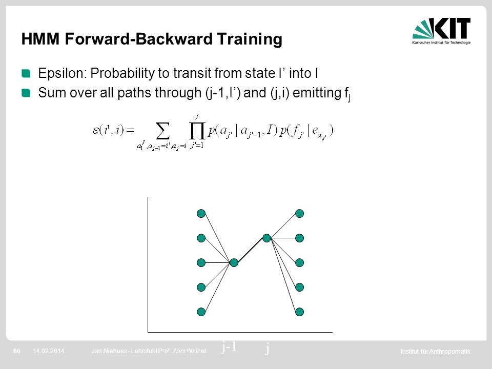 Institut für Anthropomatik 6614.02.2014 HMM Forward-Backward Training Epsilon: Probability to transit from state I into I Sum over all paths through (