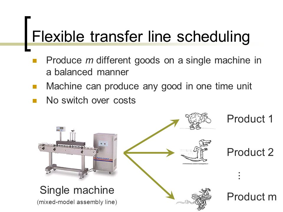 Flexible transfer line scheduling Produce m different goods on a single machine in a balanced manner Machine can produce any good in one time unit No switch over costs...