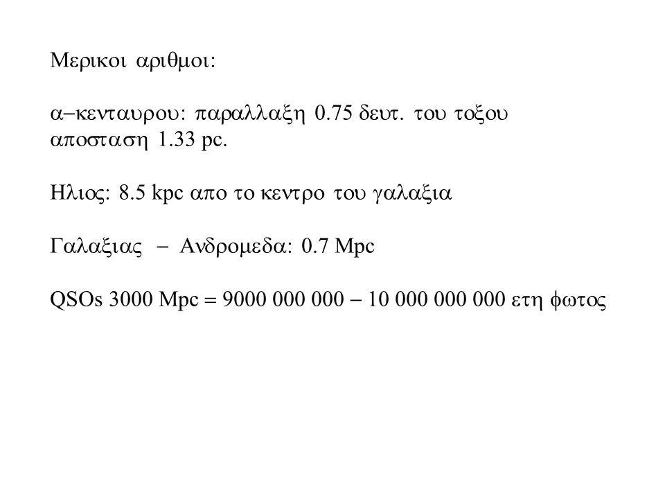 pc 8.5 kpc 0.7 Mpc QSOs 3000 Mpc