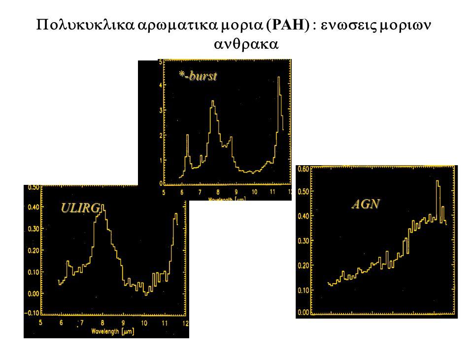 Arp 220 NICMOS image SWS spectra Sanders et al.88 Goldader et al.