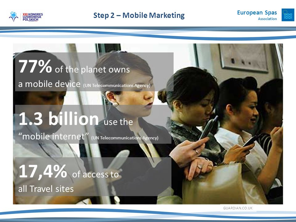 GUARDIAN.CO.UK Step 2 – Mobile Marketing 77% of the planet owns a mobile device (UN Telecommunications Agency) 1.3 billion use the mobile internet (UN Telecommunications Agency) 17,4% of access to all Travel sites European Spas Association