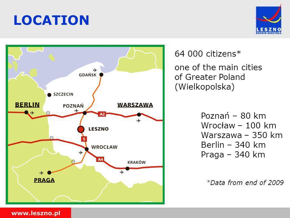 LOCATION 64 000 citizens* one of the main cities of Greater Poland (Wielkopolska) Poznań – 80 km Wrocław – 100 km Warszawa – 350 km Berlin – 340 km Pr