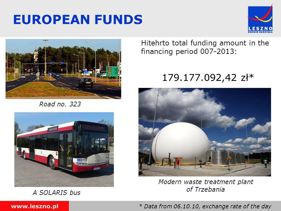 EUROPEAN FUNDS Hitehrto total funding amount in the financing period 007-2013: 179.177.092,42 zł* * Data from 06.10.10, exchange rate of the day Modern waste treatment plant of Trzebania Road no.