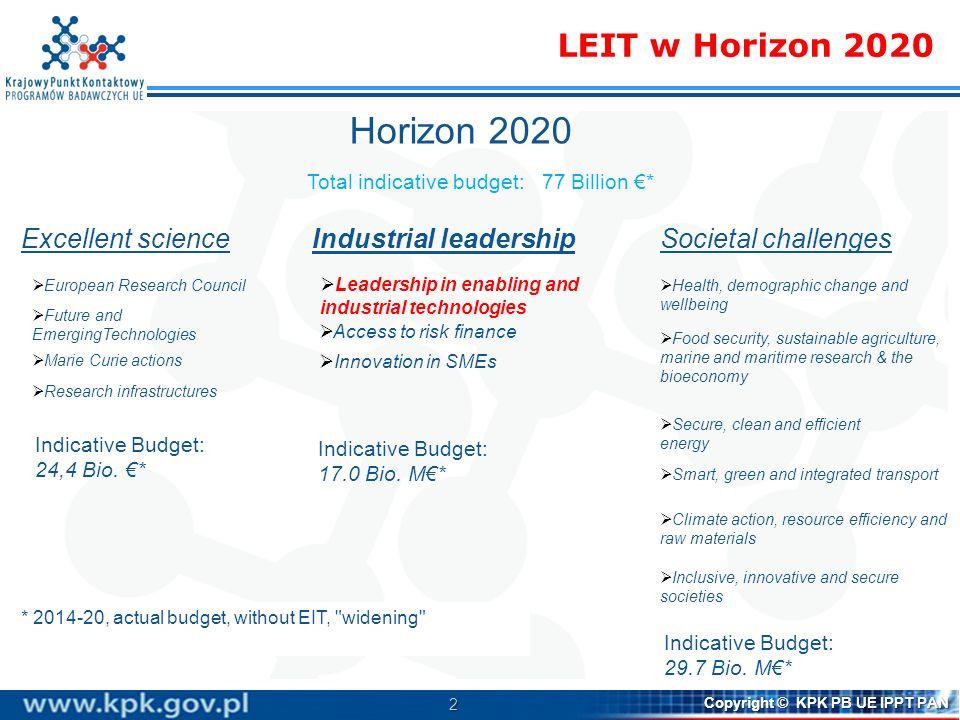 2 Copyright © KPK PB UE IPPT PAN Horizon 2020 Excellent science European Research Council Future and EmergingTechnologies Marie Curie actions Research