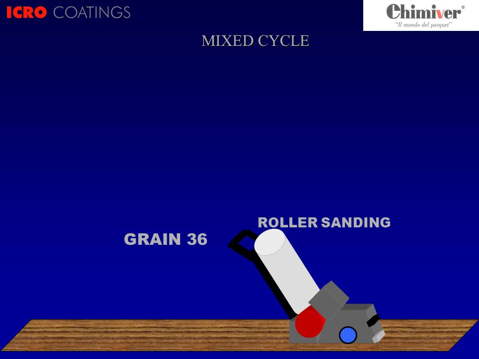 ICRO COATINGS ROLLER SANDING GRAIN 36 MIXED CYCLE