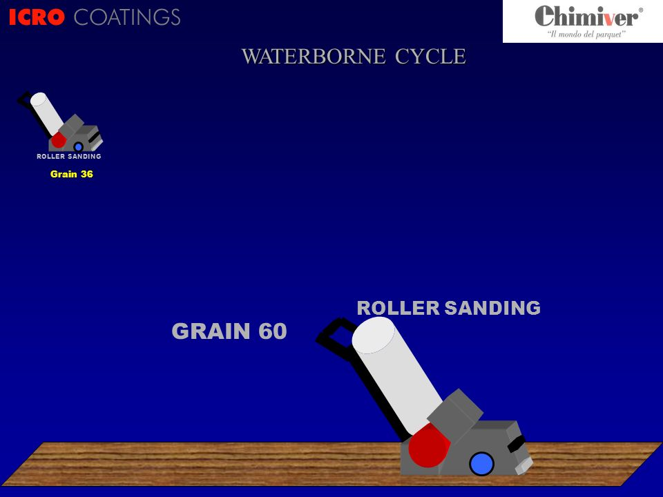 ICRO COATINGS ROLLER SANDING GRAIN 60 ROLLER SANDING Grain 36 WATERBORNE CYCLE