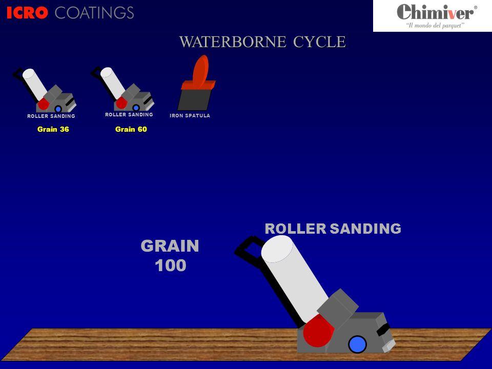 ICRO COATINGS GRAIN 100 ROLLER SANDING Grain 36 ROLLER SANDING Grain 60 IRON SPATULA ROLLER SANDING WATERBORNE CYCLE