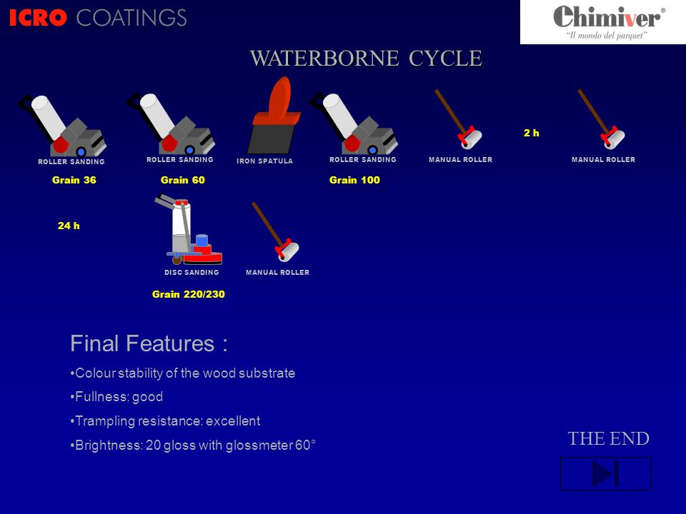 2 h ICRO COATINGS CICLO .