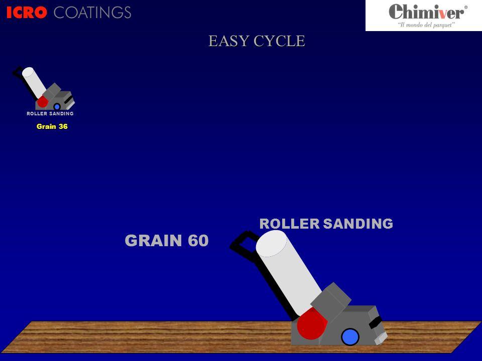 ICRO COATINGS ROLLER SANDING GRAIN 60 ROLLER SANDING Grain 36 EASY CYCLE