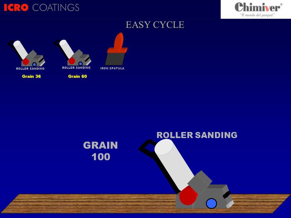ICRO COATINGS GRAIN 100 ROLLER SANDING Grain 36 ROLLER SANDING Grain 60 IRON SPATULA ROLLER SANDING EASY CYCLE