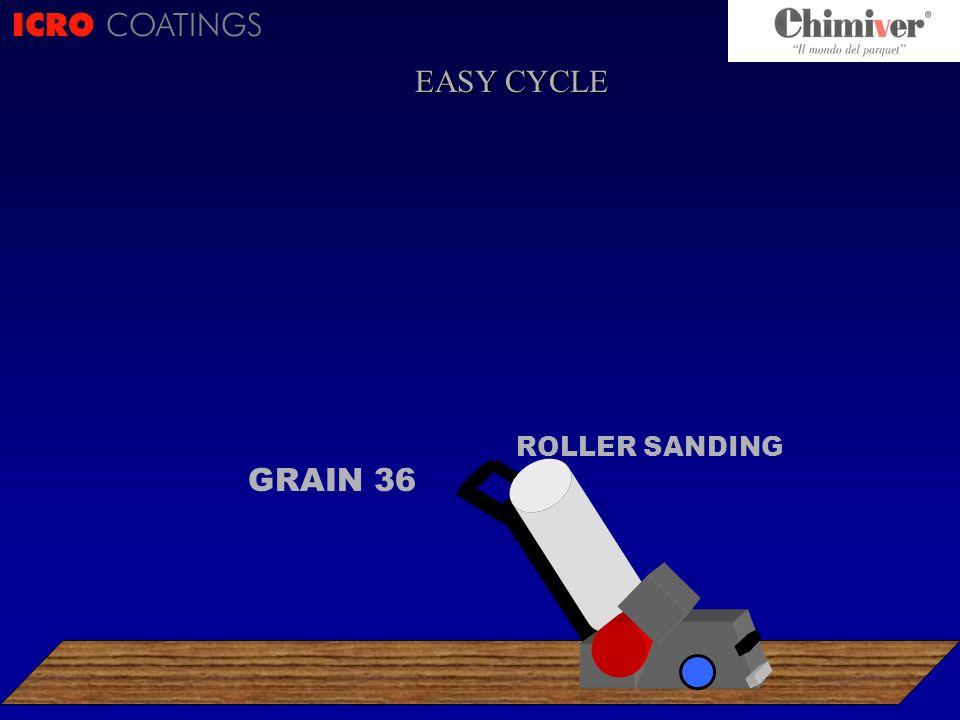ICRO COATINGS ROLLER SANDING GRAIN 36 EASY CYCLE