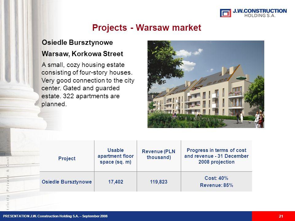 S t r i c t l y P r i v a t e & C o n f i d e n t i a l Projects - Warsaw market 21 Osiedle Bursztynowe Warsaw, Korkowa Street A small, cozy housing estate consisting of four-story houses.